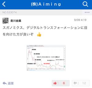 1447 - ITbookホールディングス(株) 少し前にAiming の掲示板の方でスガノミクス、デジタルトランスフォーメーション関連株が面白いと書