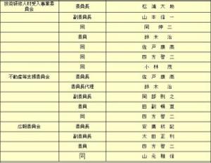 3825 - (株)リミックスポイント 田副暢宣  松浦  安愚楽牧場 佐戸リミックス