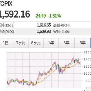 3825 - (株)リミックスポイント 最近3年間は下がり続けて、行ってしまうことが判るの TOPIXチャートからの  4年間かもしれないし