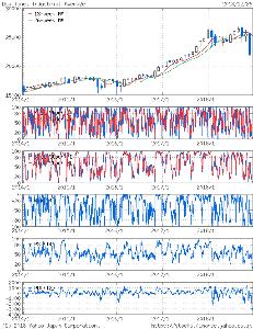 3825 - (株)リミックスポイント テクニカル指数値が ダウ君 ここ5年で 最高の割安度感どいで 一時的な 底打ちしそうじゃの