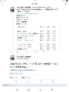 3825 - (株)リミックスポイント ワラント小田砲年末に向けてペースを上げ爆進する中で、 リミックスの株価は上がる気配もないだけに。 ウ