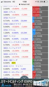 3825 - (株)リミックスポイント 11/27 野村インターナショナル1発