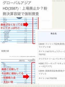 3825 - (株)リミックスポイント グローバルアジアHD(3587):上場廃止か、粉飾決算容疑で強制捜査  グローバルアジア  ホイトン