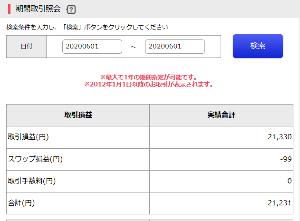 明菜、今日のドル円予想 昨日の収支報告(^-^)/