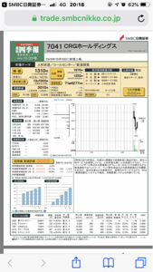 7041 - CRGホールディングス(株) 先の決算を受けて、四季報理論株価3000円突破! ちなみに決算前は2000円くらいでした。