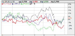 4801 - セントラルスポーツ(株) 減益の影響で株価反落
