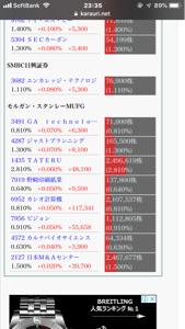 2127 - (株)日本M&Aセンター ?