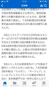 2127 - (株)日本M&Aセンター 青天井株リスト4位だって^_^ 期待! 今日インしてよかった