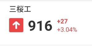 6584 - 三桜工業(株) 916 くいろ 悔いろ   悔いろ売り方