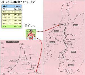 日本中を襷で繋ぎませんか? 赤襷、栃木県代表の笑石人さんが、今年も「さくら道国際ネイチャーラン」を走りました。 体調が万全ではな