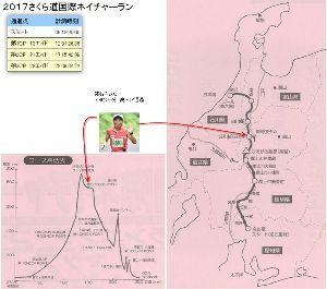 日本中を襷で繋ぎませんか? 赤襷、栃木県代表の笑石人さんが、「さくら道国際ネイチャーラン」を今走っています。 体調が万全ではない