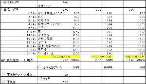 日本中を襷で繋ぎませんか? ヤスさん、おはようございます。  明日(5/21 日曜)は、箱根駅伝ゴール地点先のフジミヤ前に有る