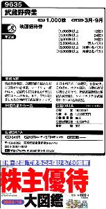 9635 - 武蔵野興業(株) 2003年の株主優待雑誌(添付画像参照)。 ここの株価が今と余り変わらないけど、「中野武蔵野ホール」