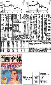 9635 - 武蔵野興業(株) 懐かしくなってついでに、自分が持っている一番古い1992年の四季報出してきた。(添付画像参照)。 こ