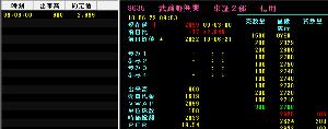 9635 - 武蔵野興業(株) 600株 +77円 2,699円 -。