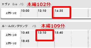 9635 - 武蔵野興業(株) 新宿武蔵野館で2本観てきました。 持ち株の中で、含み損大の銘柄が出てきてしまったので、ちょっと早いけ