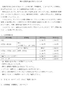 9635 - 武蔵野興業(株) 四季報秋号(最新号)には、 「人件費など経費増で鑑賞料金値上げや割引サービス見直し検討」 とあるけど