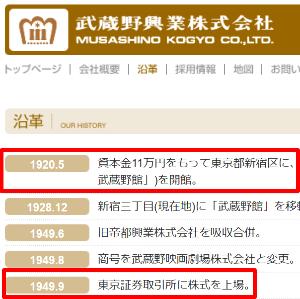 9635 - 武蔵野興業(株) 来年(2020年)が「武蔵野館開館100周年」 なので、記念上映とかされているけど、   今年(20