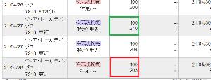 7918 - (株)ヴィア・ホールディングス         ◆お~い!! 一杯、株を持って自慢している奴     どこ行った?  出てこいや!
