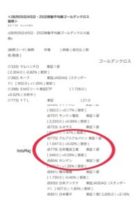 6779 - 日本電波工業(株) ゴールデンクロス達成しましたね 👍