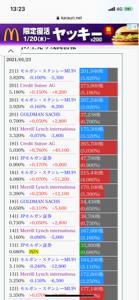 3760 - (株)ケイブ 18日 空売り機関が10万株以上ドッカン売りして株価必要以上に落としてます。 信用買いさん パニック