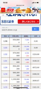 3760 - (株)ケイブ 信用減って株価は上がる 最高の状態だな 今に跳ねるよ