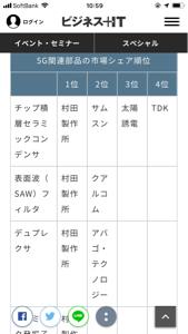 6981 - (株)村田製作所 つ