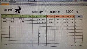 【THE BOKKI GAME】 めぇ~ちゃん…  安藤さんはキープしてて 余力で北川さん買うたってコト!?  俺、国語