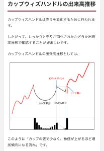 株価 ア ディッシュ