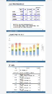 1994 - 高橋カーテンウォール工業(株) これ、20/12期は10円減配どころか、無配転落も有りうるぜ(-_-).。oO