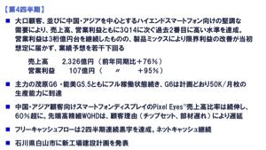6740 - (株)ジャパンディスプレイ これで最後な🤣