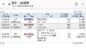6762 - TDK(株) 週足チャート(13週線)に差があるので、 村田の資金をこちらに移しました。 新高値を期待しています。