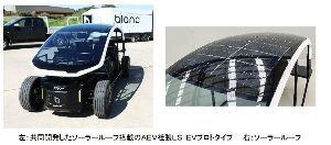 3401 - 帝人(株) 〈LS-EV(低速EV)社会における近未来モビリティに向けて  豪AEV社とモビリティ向けソーラール