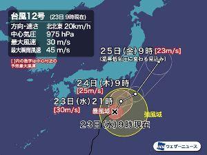 ZMPとZMP関連銘柄を語る ⬆東日本へ >関東沖へ 【台風12号 関東沖を離れて通過の予想に 大雨のエリアは限定的か】 2020