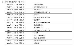 3409 - 北日本紡績(株) そうです。日程表はこちらです。