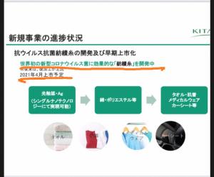 3409 - 北日本紡績(株) 「抗ウイルス抗菌紡績糸の開発及び早期上市化」  潜伏してるんでしょ、どうせ。