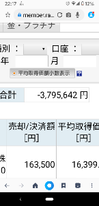 3409 - 北日本紡績(株) あっ  なんぼかマシになりますた (´;ω;`)  (笑)