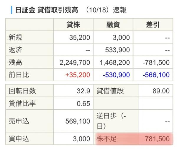 6993 - 大黒屋ホールディングス(株) 良き良き