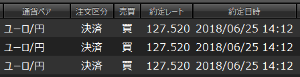 (仮称)全日本女子投資クラブ[FX・為替] ユーロ円... 127.820売り→127.520利確 +30pips