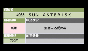 7356 - Retty(株) 欲しい❗