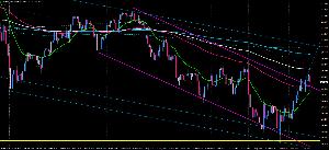 一撃 今回のリテストは、右のほうの矢印のところです。  ・4月から、ピンクで描いたチャンネル(平行線)のな