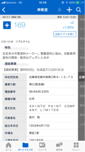 4615 - 神東塗料(株) PBR0.32倍、配当5円。株価の説明が付かない。