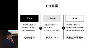 3092 - (株)ZOZO おっと、相場のネ申さん! 強力な買材料をPB撤退と言うなんて荒いですよ。  だってPBは来年度800