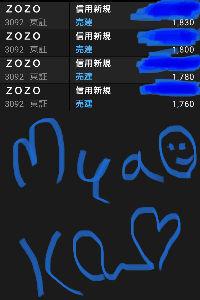 3092 - (株)ZOZO 焼かれまくってない?  )ZOZO No.980 Re:買い方さんに言うとくけど、ここ&he