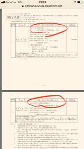 3092 - (株)ZOZO 監査人の独立性チェックリストにギリ引っかからないのか?