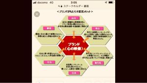 3092 - (株)ZOZO 前澤、田端〜  言い訳はもういい 誰に向けたメッセージなんだ? 毎日毎日意味のないツィートに巨費をか