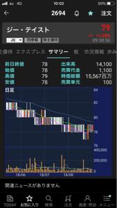 2694 - (株)ジー・テイスト 2万株ホルダーです。 77円をボトムに上がってきましたね。