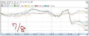 TTC - トロカンパニー 英国の銀行について、少し調べた結果です。  Big Four: 四大銀行 時価総額 Barclays