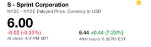 9984 - ソフトバンクグループ(株)  >sどうした? >引け後に暴騰してる  アフター…今のところ7%以上の上
