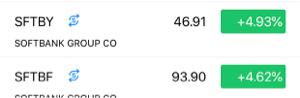 9984 - ソフトバンクグループ(株) アテにならんADR… されどボリュームも増え、5%近くの上昇… レーティ